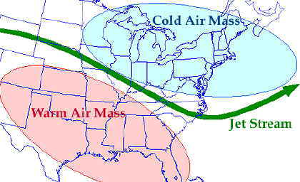 Gulf Jet Stream