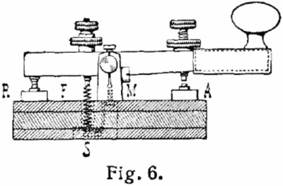 Early model from Samuel Morse